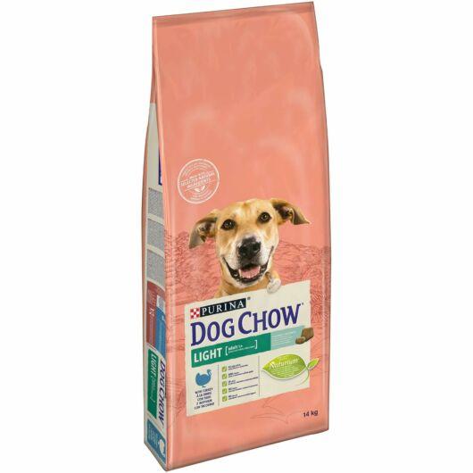 dog chow mature